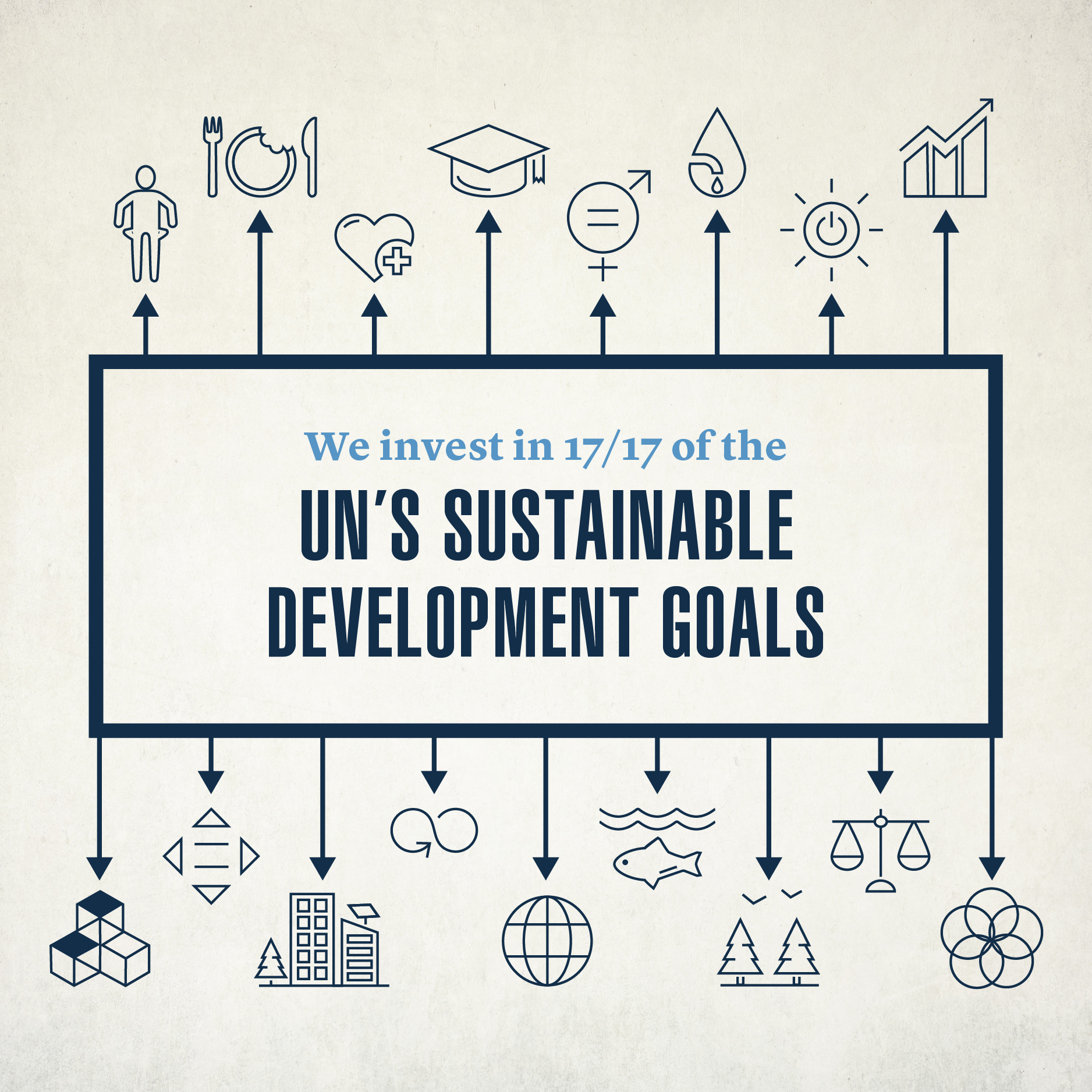 We invest in 17/17 of the UN Sustainable development goals.