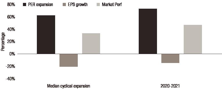 L'espoir-tourne-en-croissance-livraison-Espoir phase_FR.png